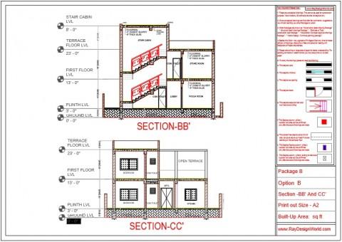 Mr.Abhay kumar singh-Azamgarh UP -Bungalow Planning